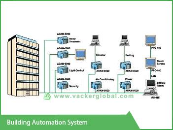 Building Automation System Vacker Maldives