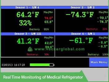 Real Time Temperature Monitoring for Medical Refrigerator - Vacker Maldives