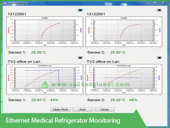 ethernet-medical-refrigerater-Monitoring-VackerGlobal