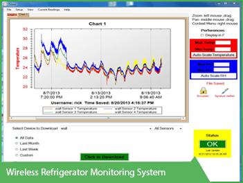 Wireless Refrigerator monitoring system VackerGlobal
