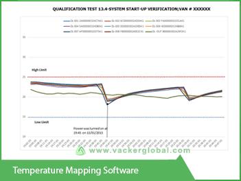 Temperature mapping software - Vacker Maldives